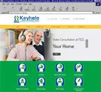 Keyhole Obesity Surgery Centre