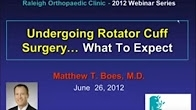 Undergoing Rotator Cuff Surgery: What to Expect