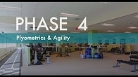 Knee Rehabilitation High Demand - Phase4