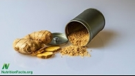 Ginger for Osteoarthritis