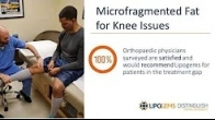 Orthopaedic Physician Satisfaction and Recommendation: Lipogems for Patients in the Treatment Gap