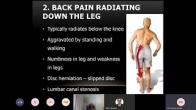 Low Back Pain Lumbar Disc Herniation - Dr Thomas J Kishen